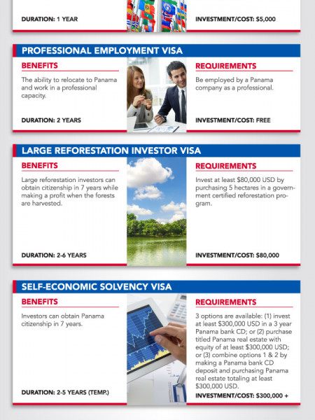 8 Residency Visas for Panama Infographic