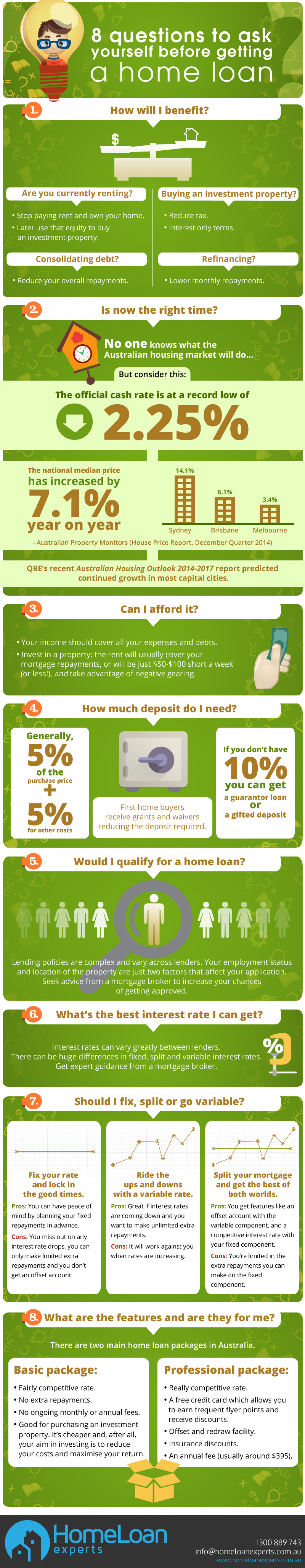 8 Questions To Ask Yourself When Looking For A Home Loan