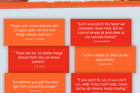 8 Quotes To Help You Recover From The Chaos! Infographic