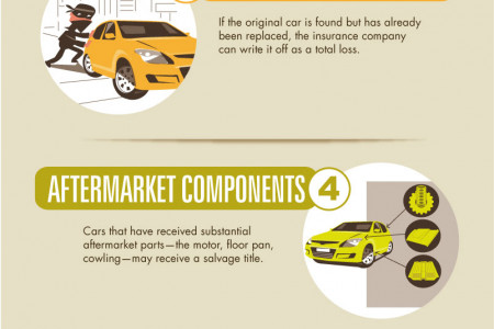 8 Reasons a Car Might Have a Salvage Title Infographic