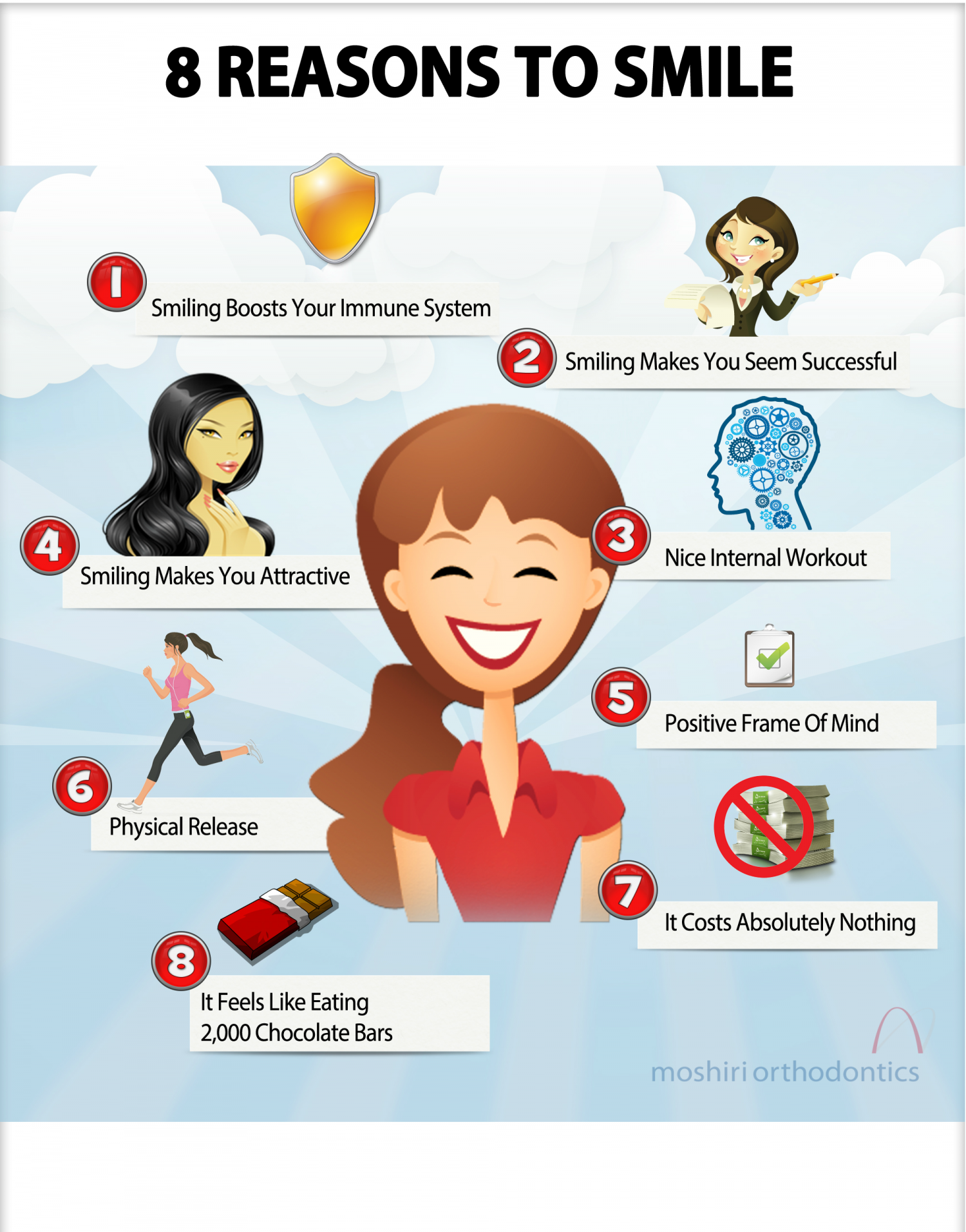 8 Reasons To Smile! Infographic