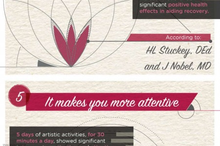 8 Reasons Why Art Improves Your Thinking Infographic