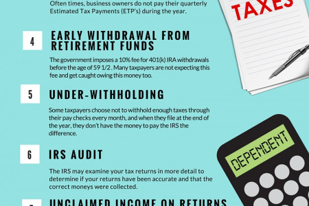 8 Reasons Why You Owe Tax Debt Infographic