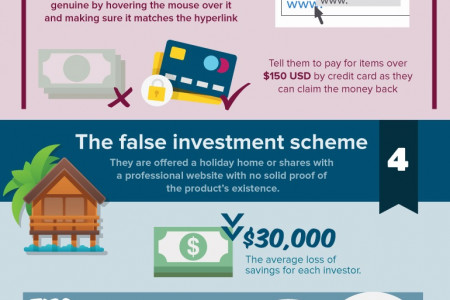 8 Scams that prey on older people Infographic