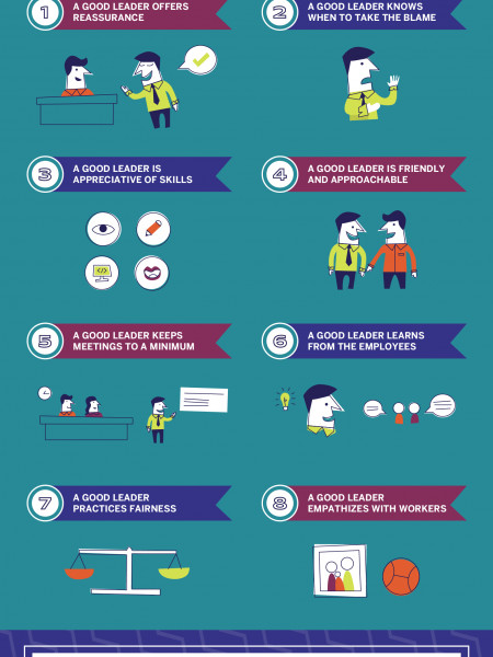 8 Signs You Have a Good Leader Infographic