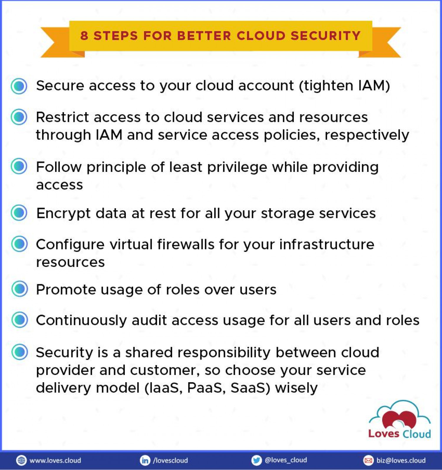 8 steps for better cloud security Infographic