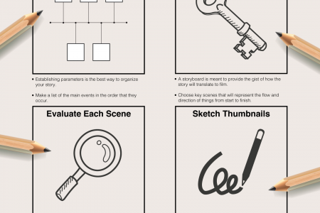 8 Steps for Creating Storyboard Success Infographic