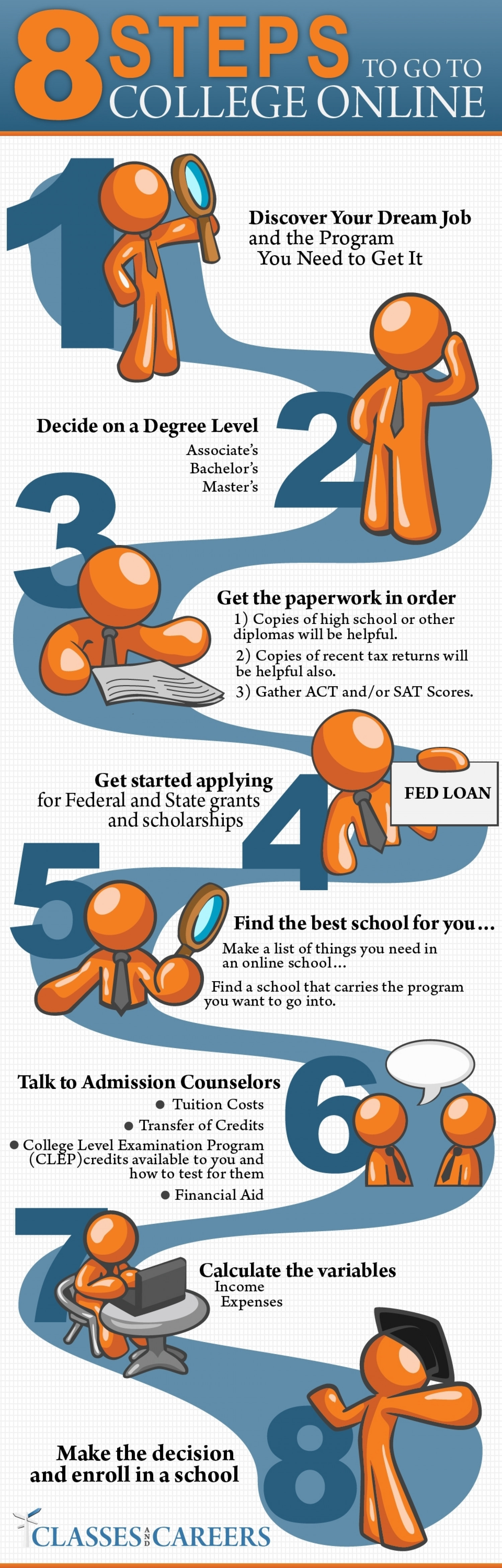 8 Steps to Go to College Online Infographic