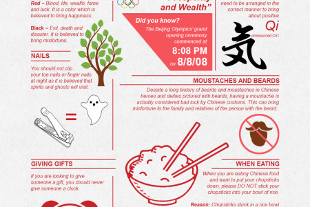 8 Superstitions You Should Know in Hong Kong Infographic