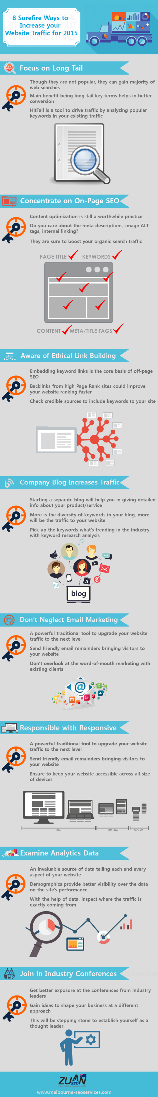 8 Surefire Ways to Increase your Website Traffic for 2015