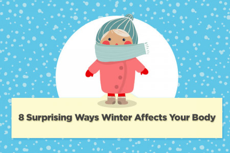 8 Surprising Ways Winter Affects the Body Infographic