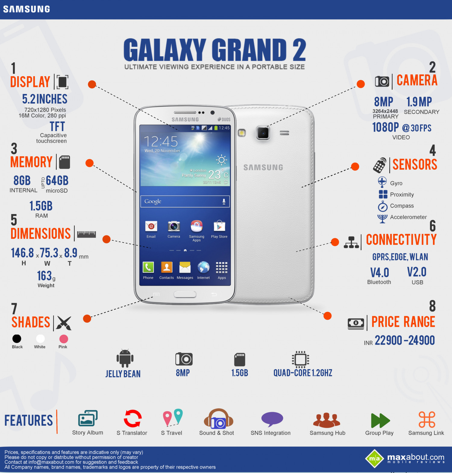8 Things You Need to Know about Samsung Galaxy Grand 2 Infographic