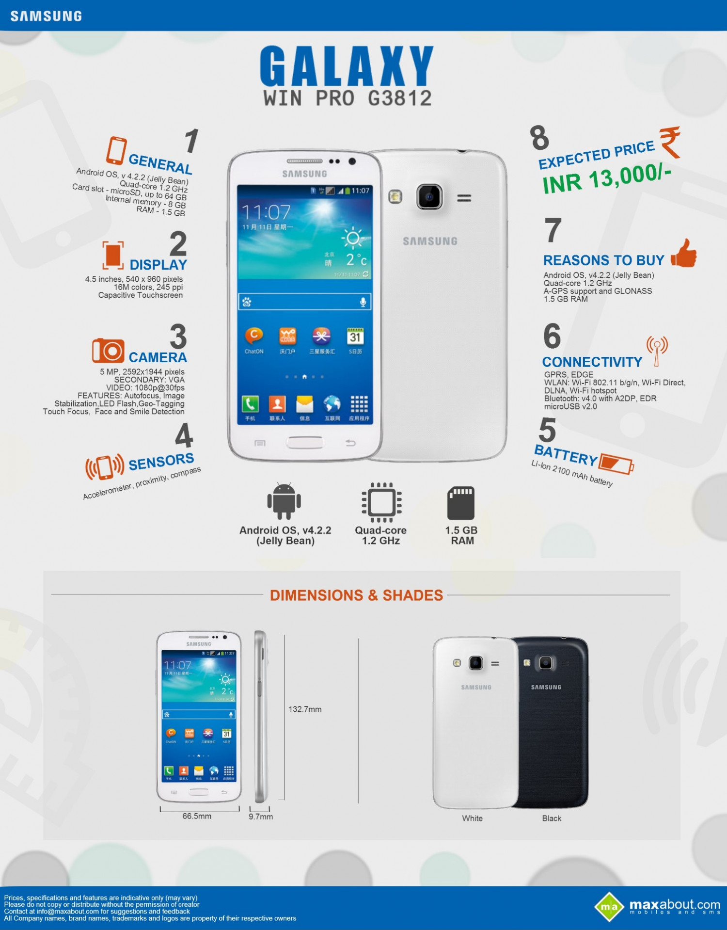 8 Things You Need to Know about Samsung Galaxy Win Pro Infographic