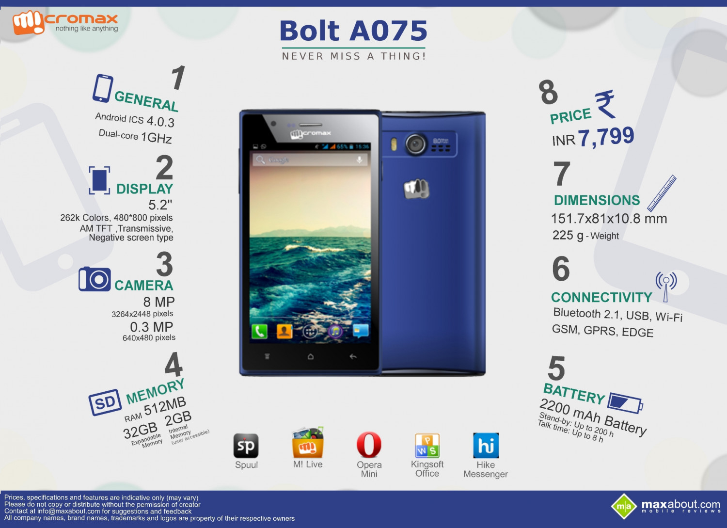 8 Things You Need to Know about the Micromax Bolt A075 Infographic