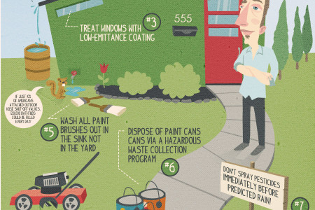 8 Tips For a Green Home Infographic