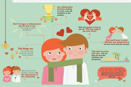 8 Tips for Handling Relationship Stress Infographic