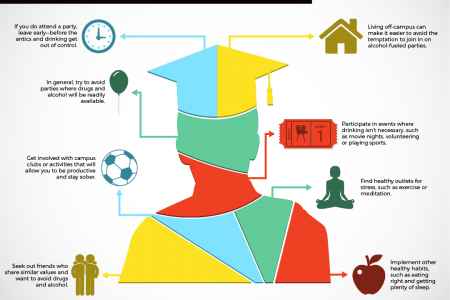 8 Tips for Staying Sober in College Infographic