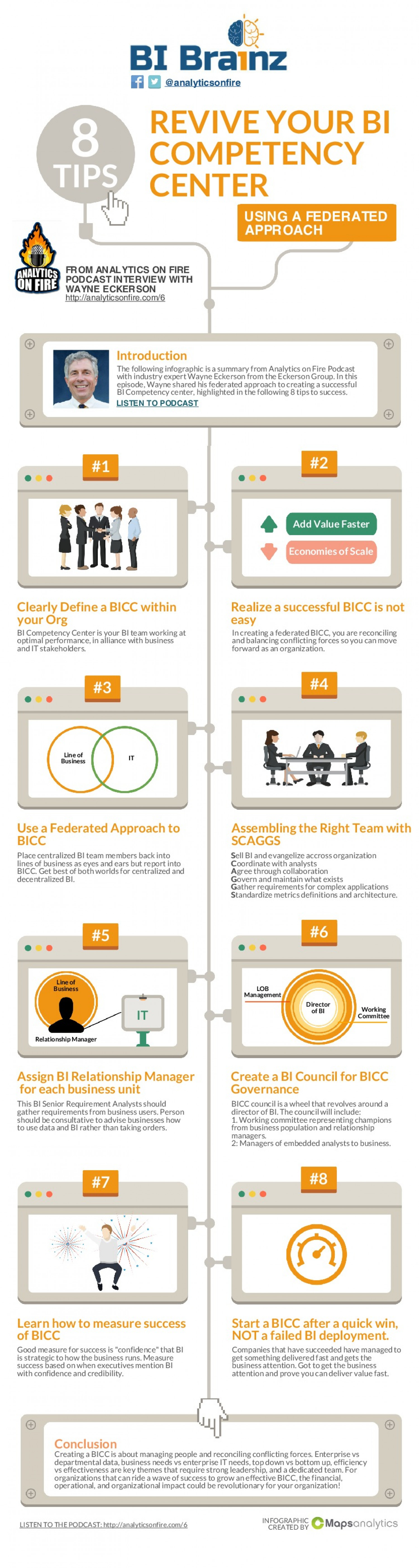 8 Tips to Revive your Bi Competency Center with Wayne Eckerson Infographic