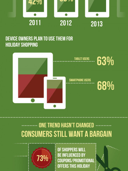 8 Trends Impacting 2013 Holiday Shopping Infographic