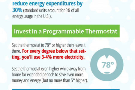 8 Ways To Lower Your Utility Bills This Summer Infographic