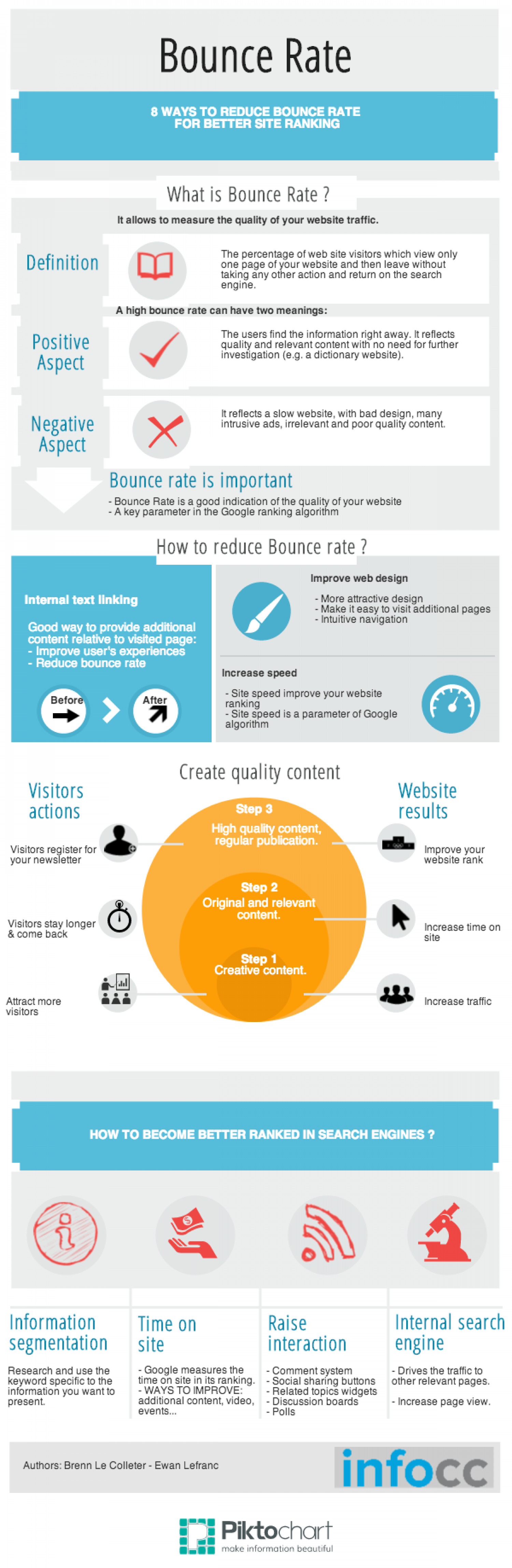 8 Ways to Reduce Website Bounce Rate Infographic