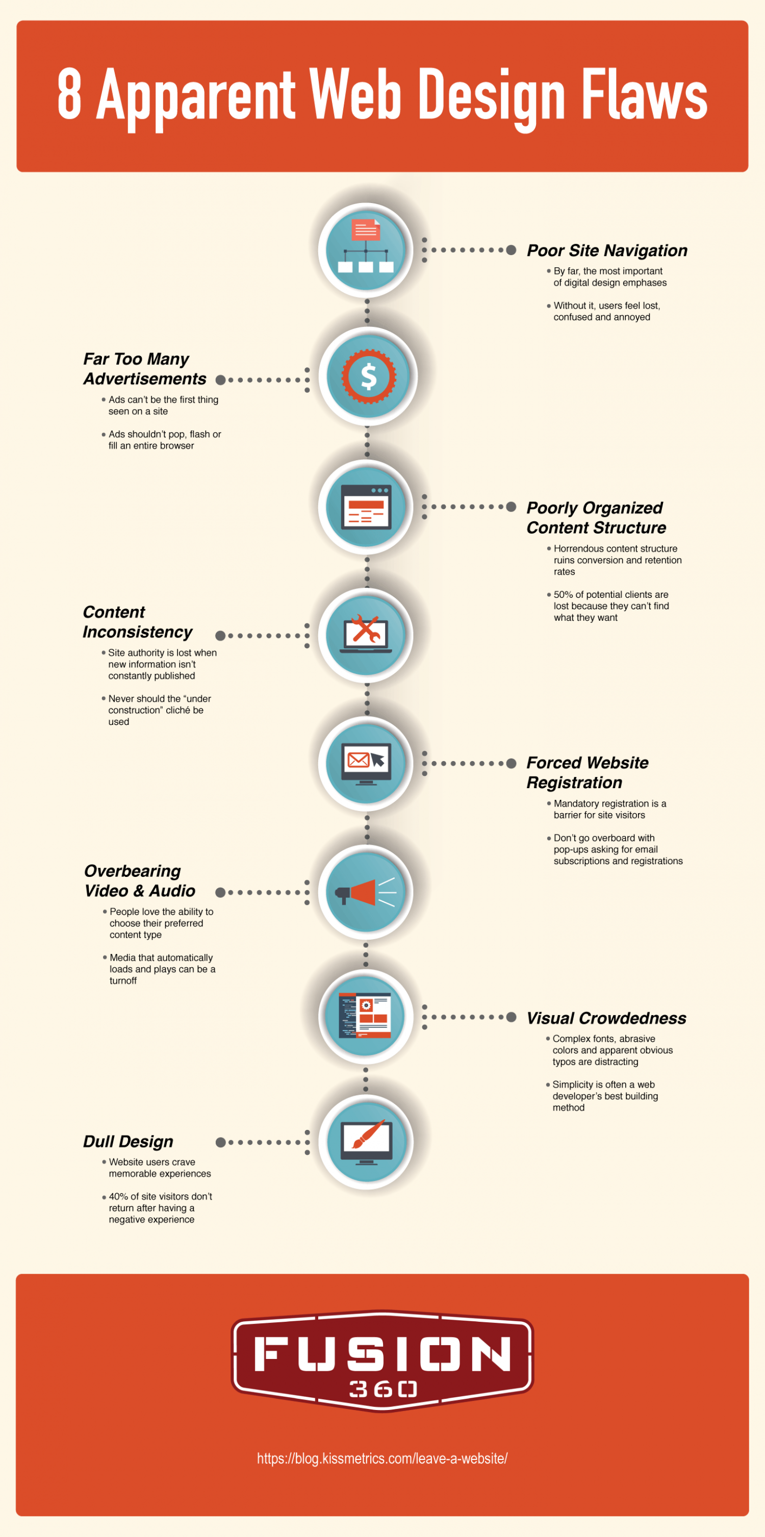 8 Web Design Flaws That Promise to Drive Visitors Away Infographic