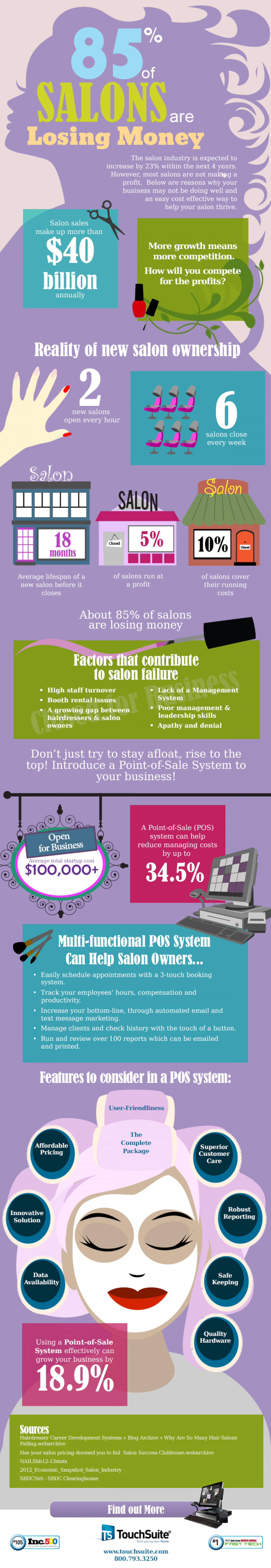 85% of Salons are Losing Money Infographic