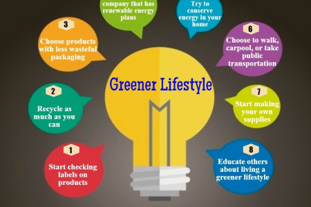 8 Easy Ways For Become a Little Greener Infographic