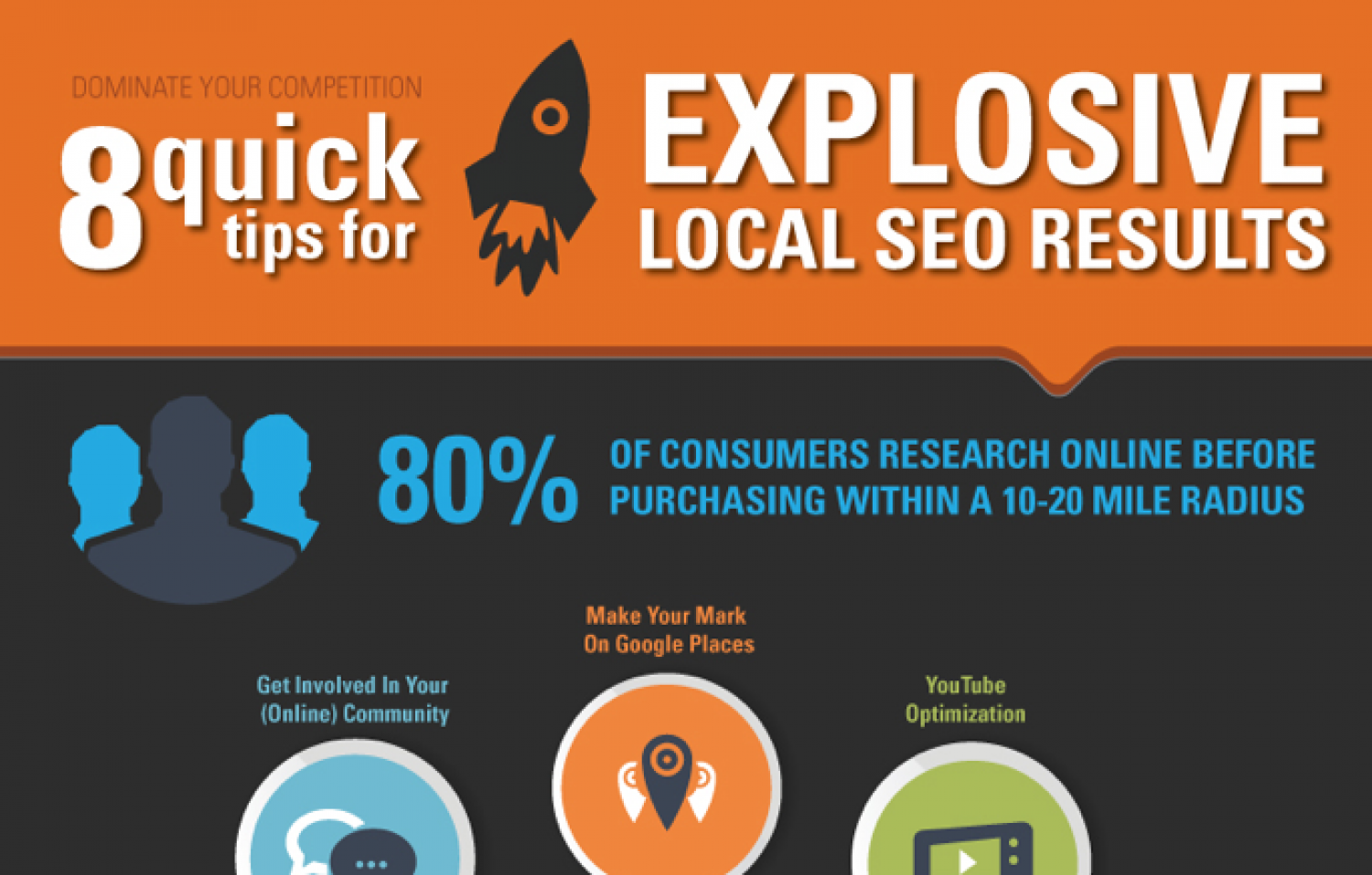 8 Quick Tips for Explosive Local SEO Results Infographic