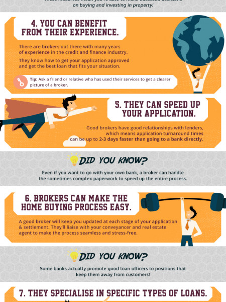 8 Reasons To Use A Mortgage Broker Infographic