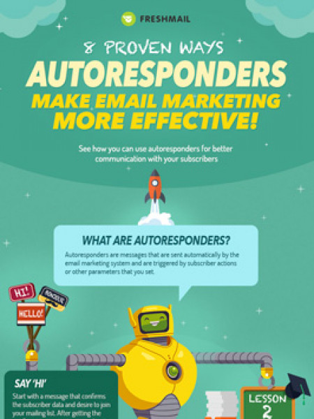 8 autoresponder ideas to help grow your business Infographic