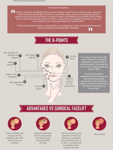 8-Point Non-Surgical Face Lift Infographic