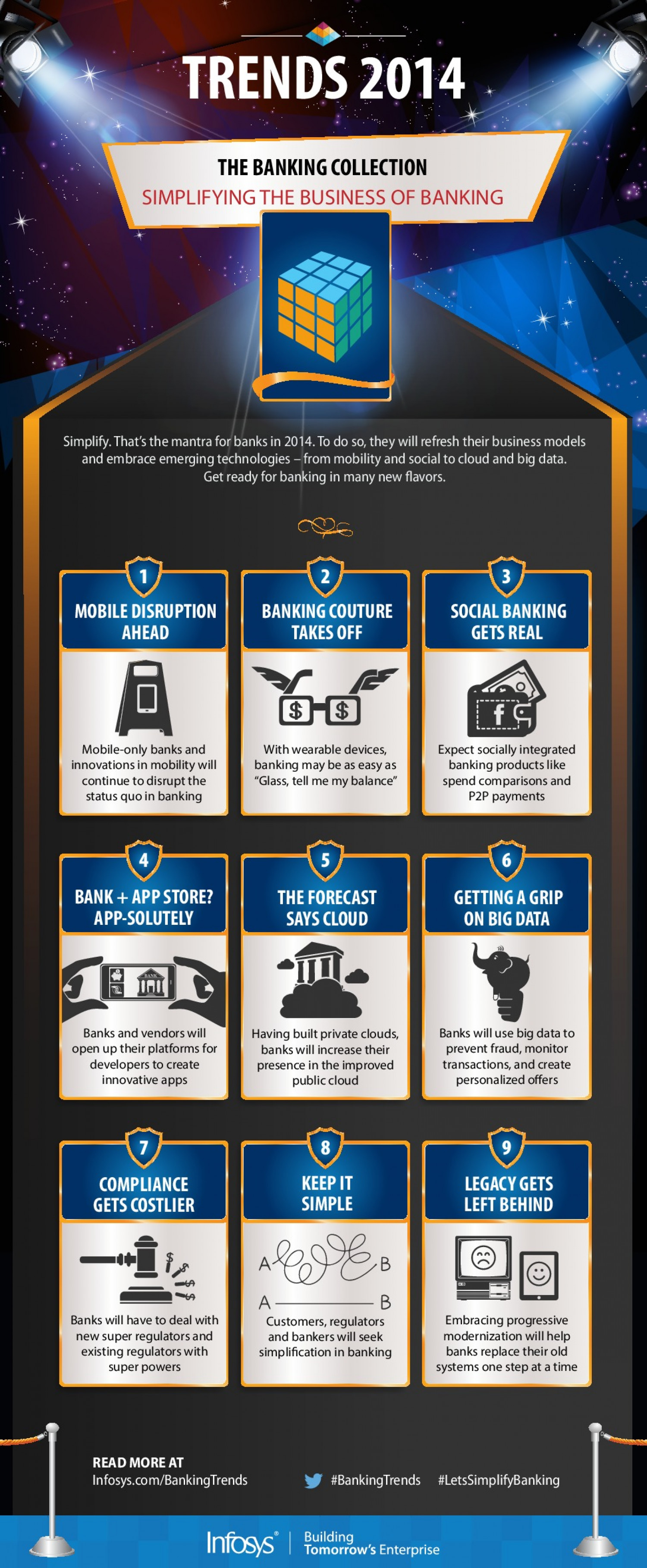 9 Banking Trends For 2014 Infographic