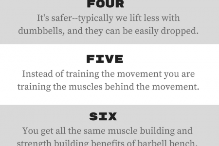 9 Benefits of Dumbbell Bench Press Infographic