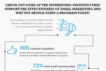 9 eCommerce Email Marketing Stats That You Can't Ignore Infographic