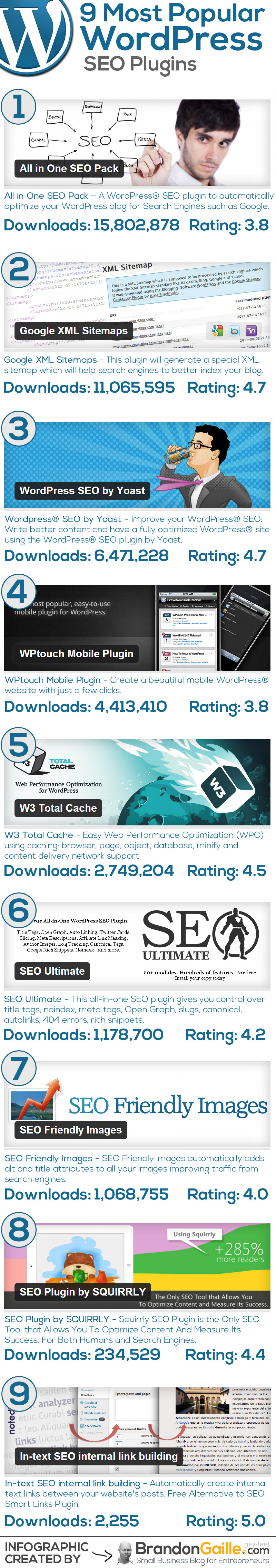 9 Killer SEO Plugins for Wordpress Infographic