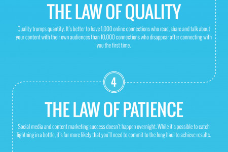 9 laws of social media marketing Infographic