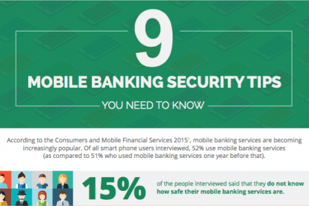 9 MOBILE BANKING SECURITY TIPS Infographic