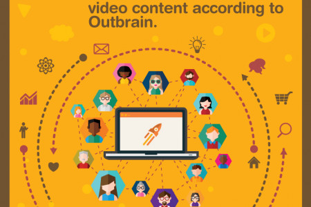 9 Power Tips to Create a Super Effective Explainer Video Infographic