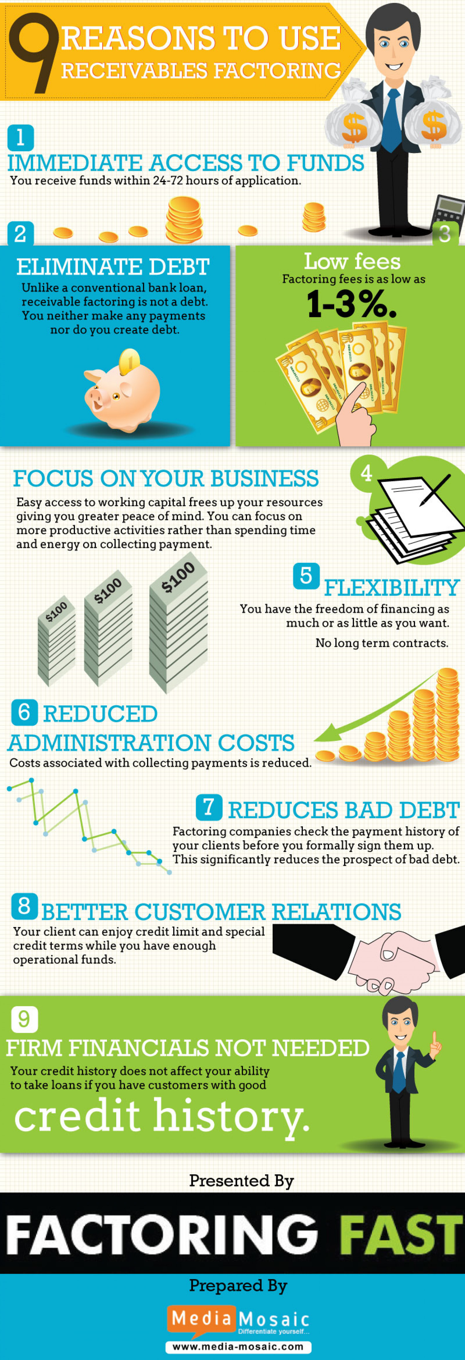 9 Reasons To Use Receivables Factoring Infographic