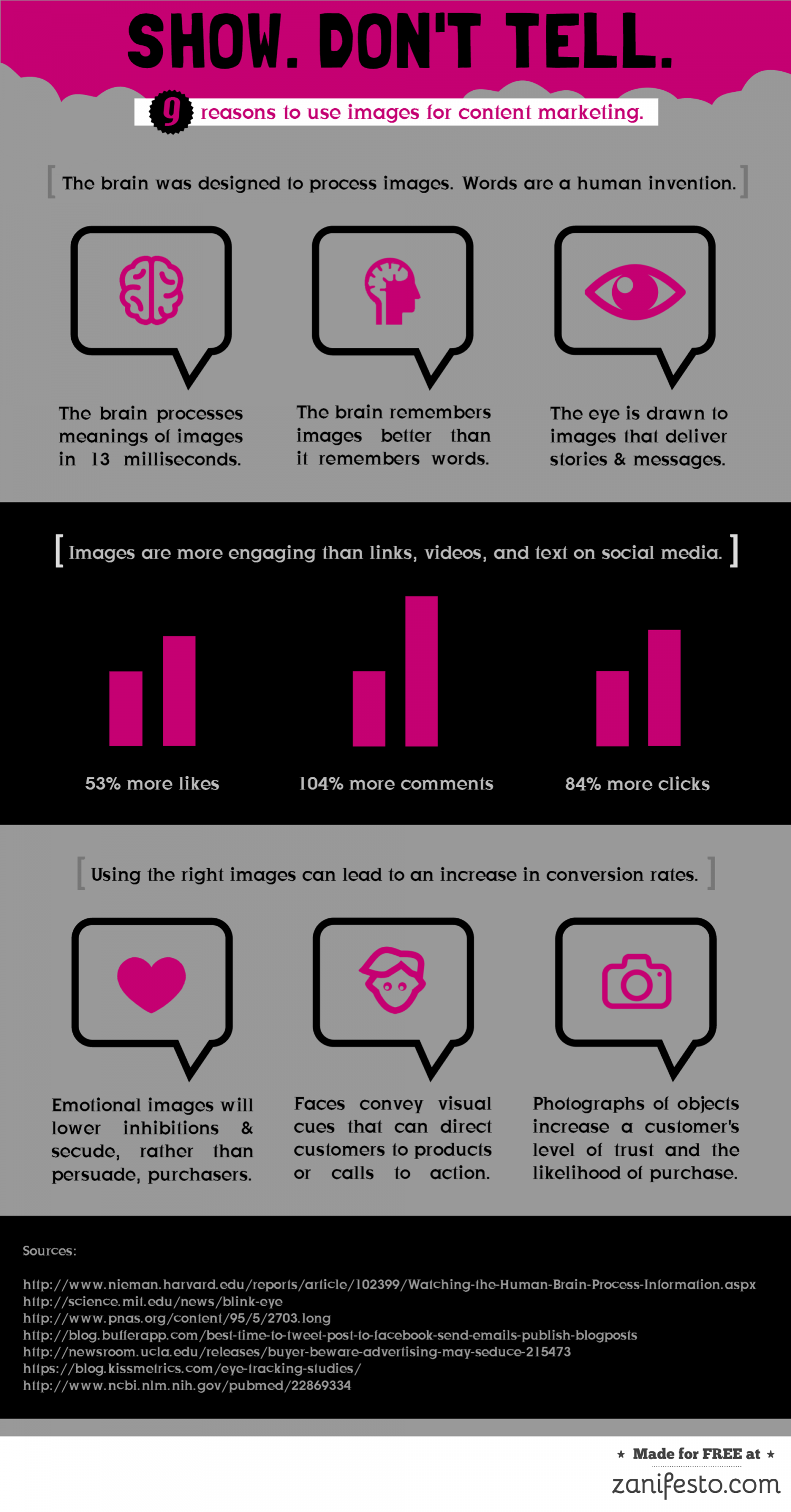 9 Reasons to Use Images for Your Content Marketing Infographic