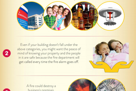 9 Reasons Your Commercial Property Needs Fire Alarming Monitoring Infographic