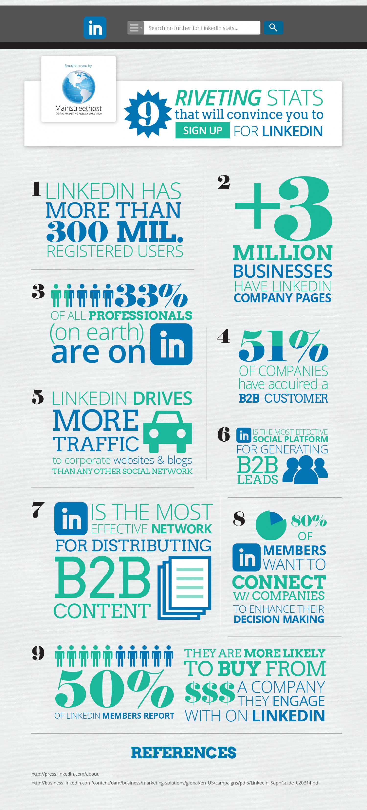 9 riveting LinkedIn statistics Infographic