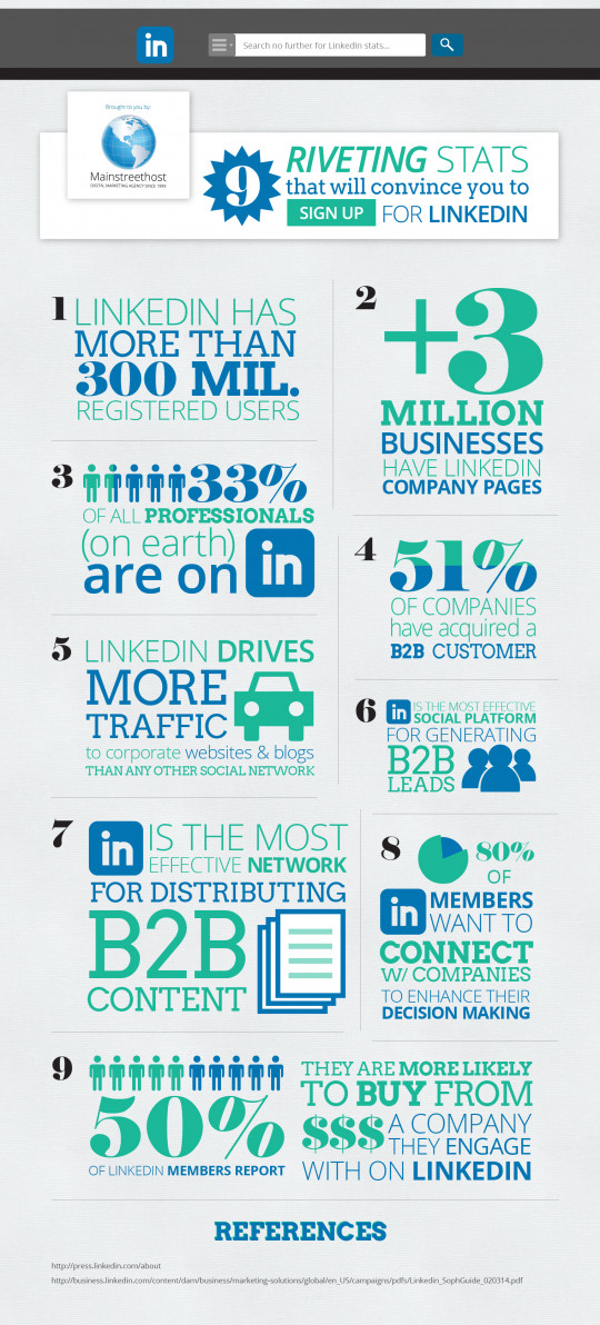 9 riveting LinkedIn statistics