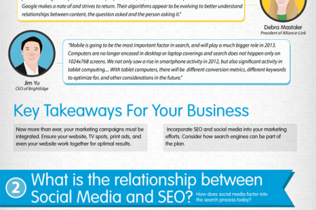 9 SEO Experts on the Future of Marketing Infographic