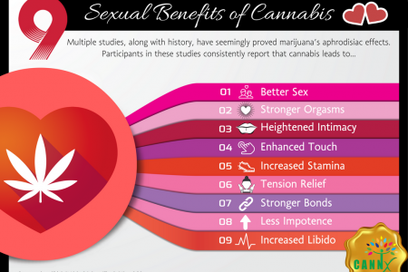 9 Sexual Benefits of Cannabis Infographic