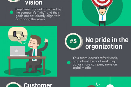 9 Signs Your Employee Engagement Program Isn't Working  Infographic