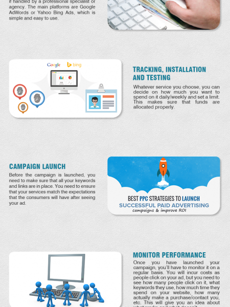 9 Steps That Will Help You Create A Perfect PPC Campaign Infographic