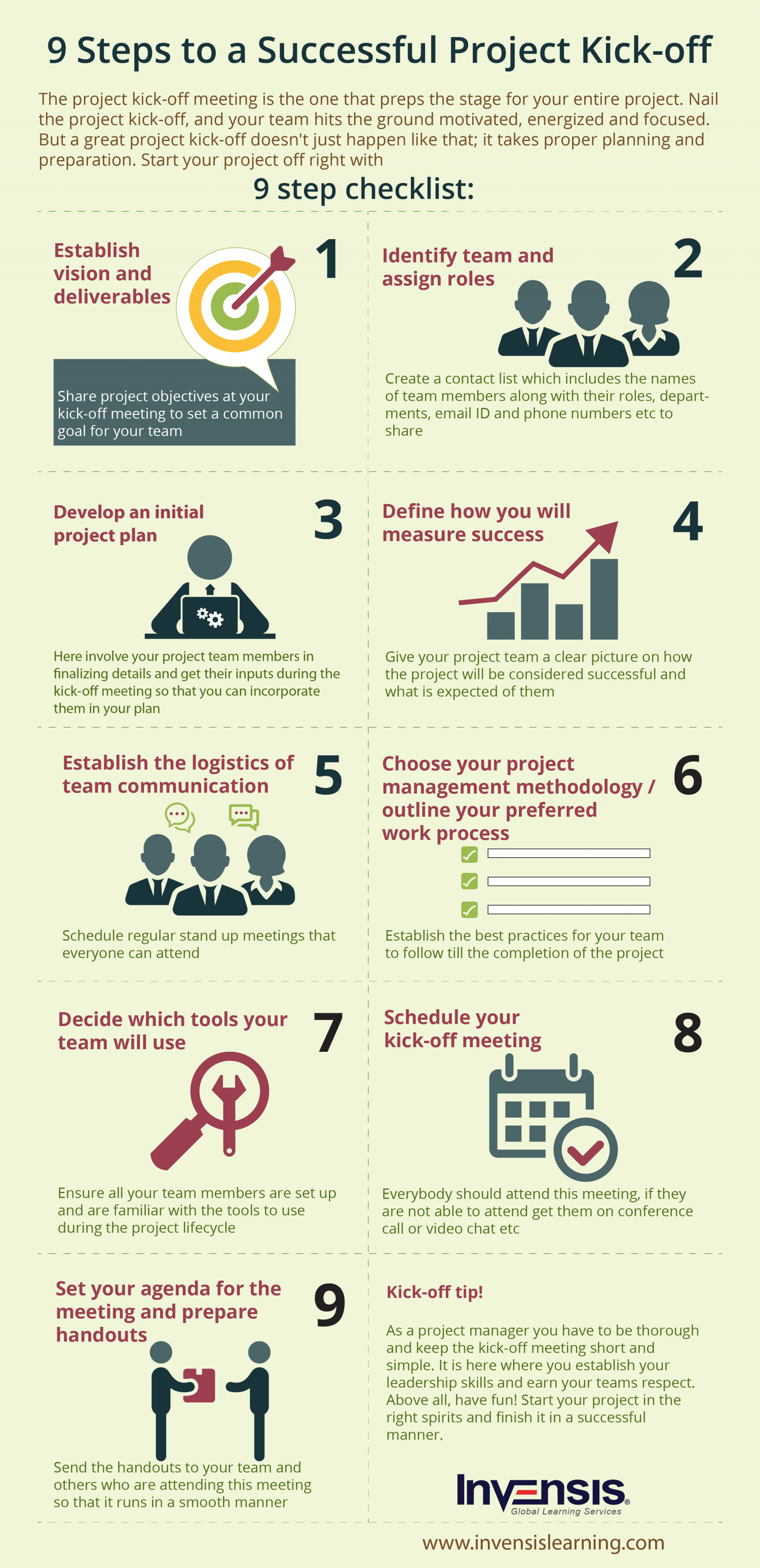 9 Steps to a Successful Project Kick - off Infographic
