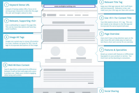 9 Steps to Properly Optimize Your Web Page  Infographic